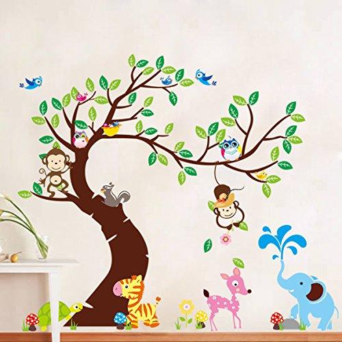 Wandsticker Kinderzimmer