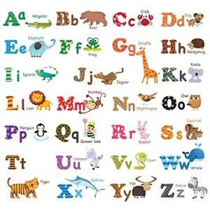 Kinderzimmer Wandtattoo englische Alphabet